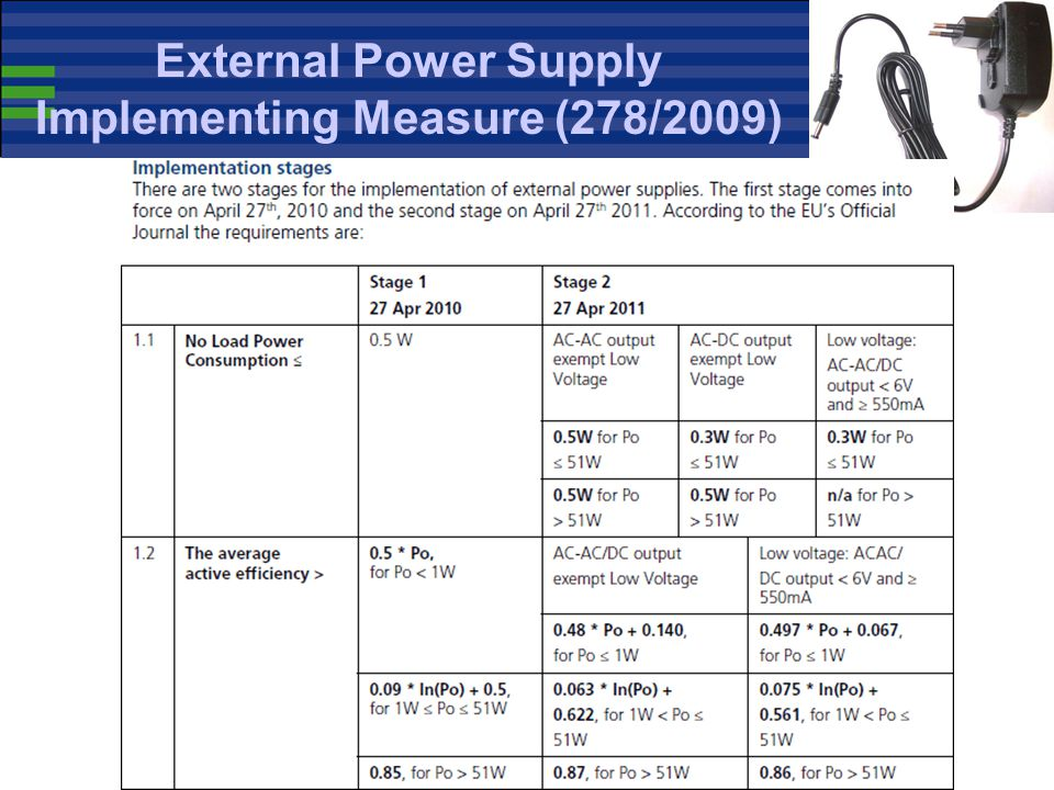 External Power Supply Implementing Measure (278/2009)