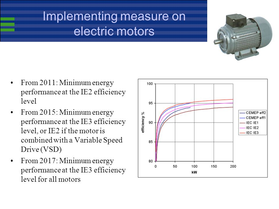 Implementing measure on electric motors