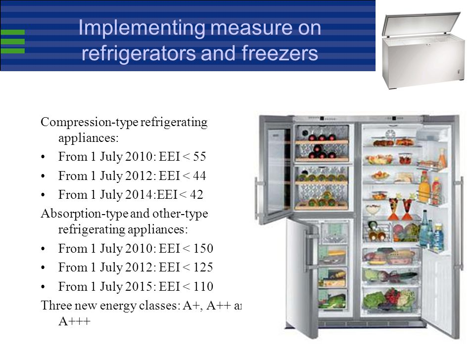 Implementing measure on refrigerators and freezers