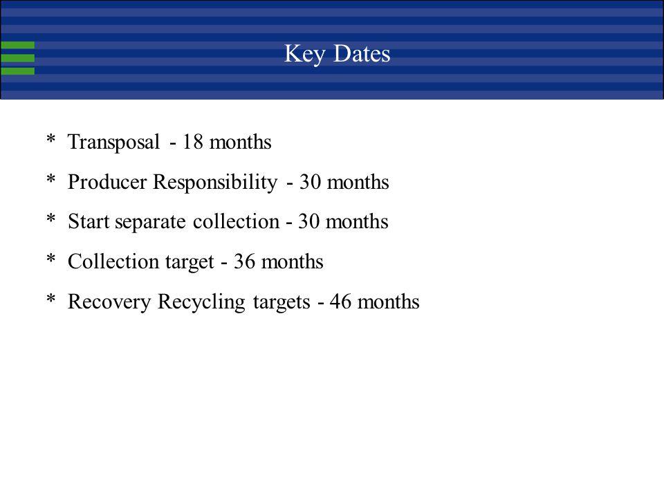 Key Dates * Transposal - 18 months