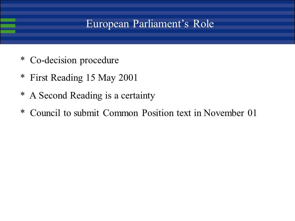 European Parliament's Role