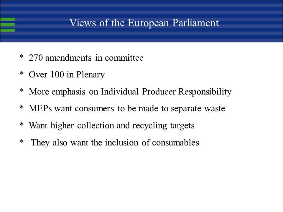 Views of the European Parliament