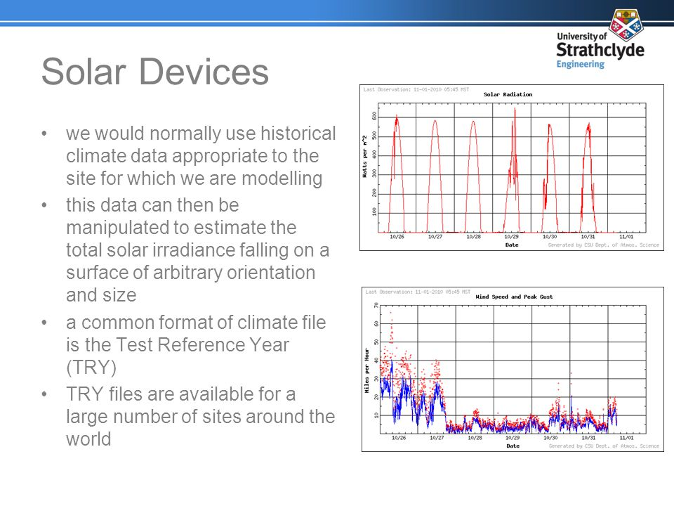 Solar Devices we would normally use historical climate data appropriate to the site for which we are modelling.