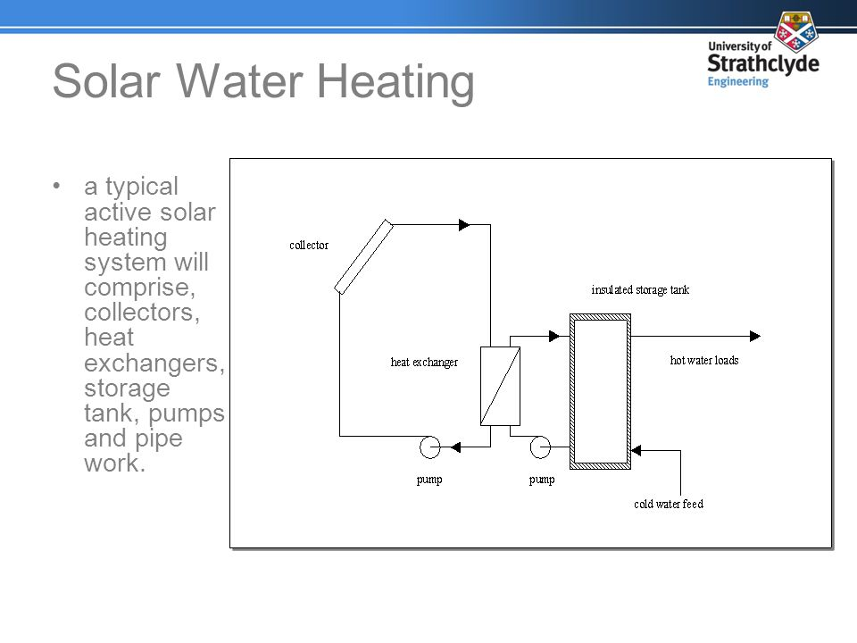 Solar Water Heating a typical active solar heating system will comprise, collectors, heat exchangers, storage tank, pumps and pipe work.