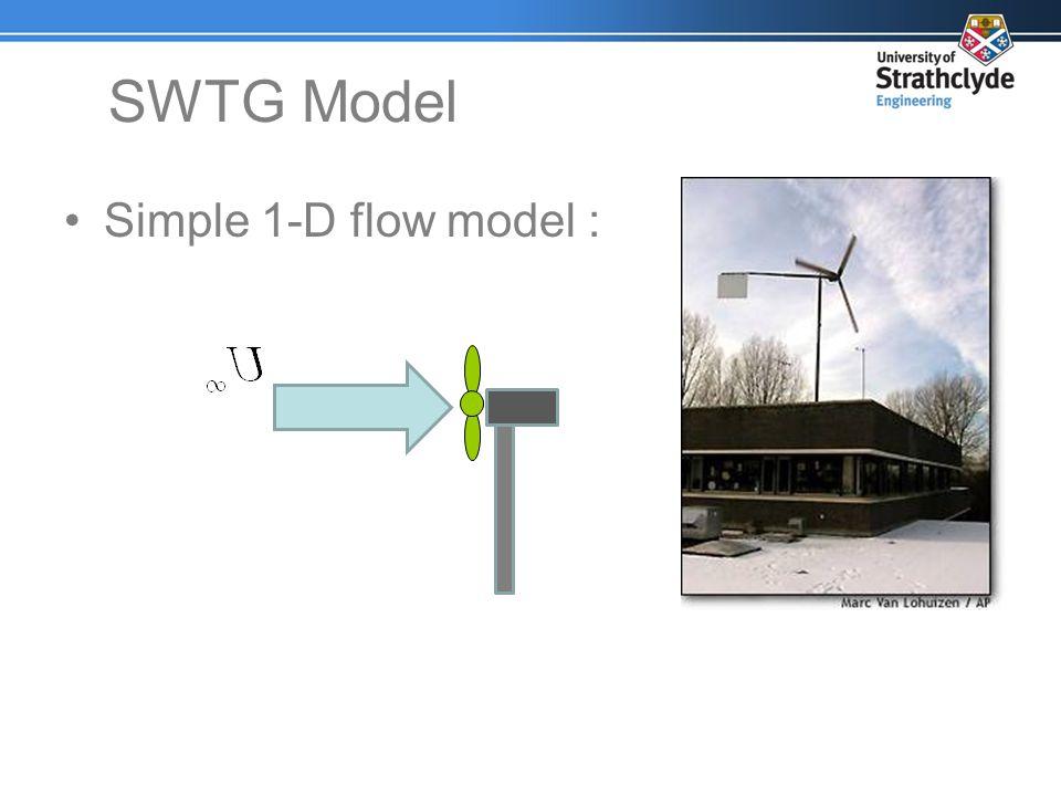 SWTG Model Simple 1-D flow model :