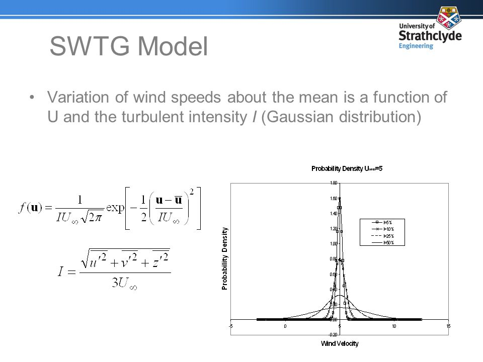 SWTG Model Variation of wind speeds about the mean is a function of U and the turbulent intensity I (Gaussian distribution)