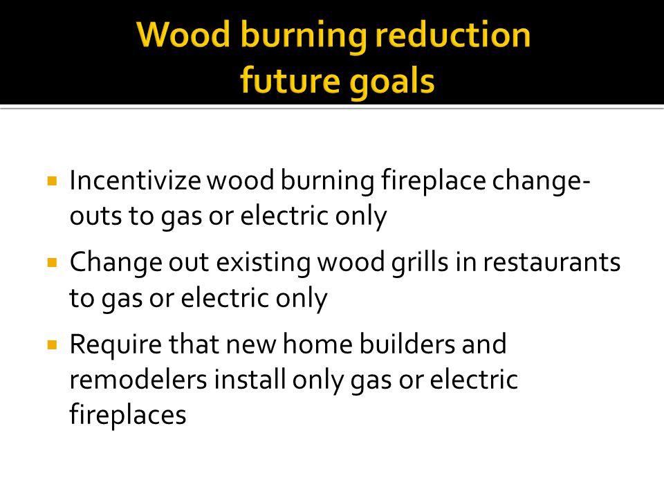 Wood burning reduction future goals