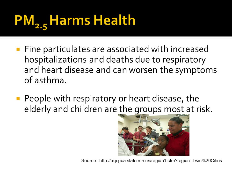 PM2.5 Harms Health