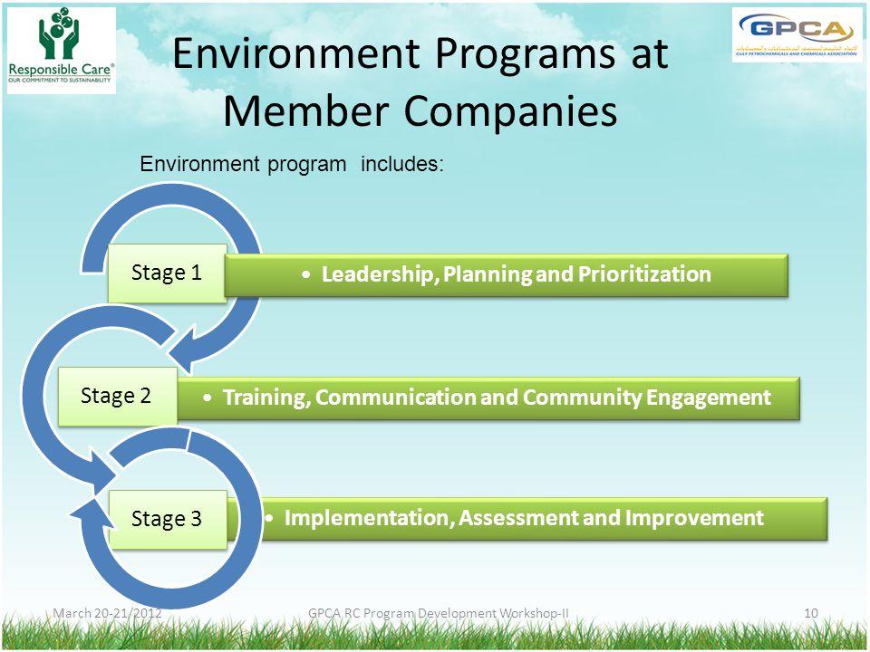 Environment Programs at Member Companies