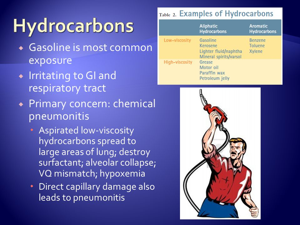 Hydrocarbons Gasoline is most common exposure