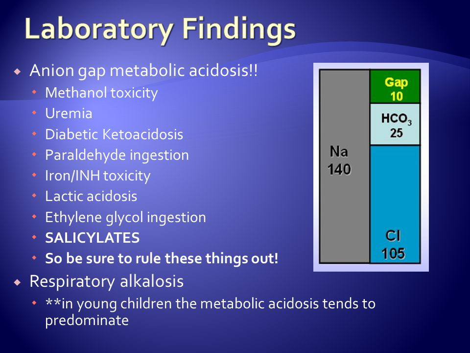 Laboratory Findings Anion gap metabolic acidosis!!