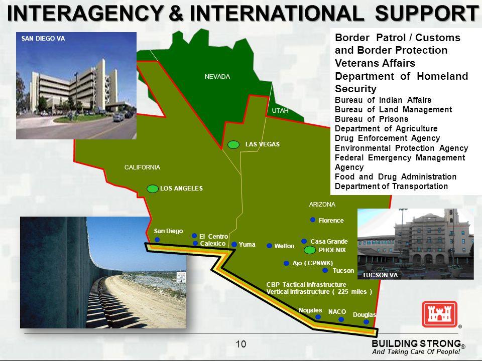 Interagency & International Support