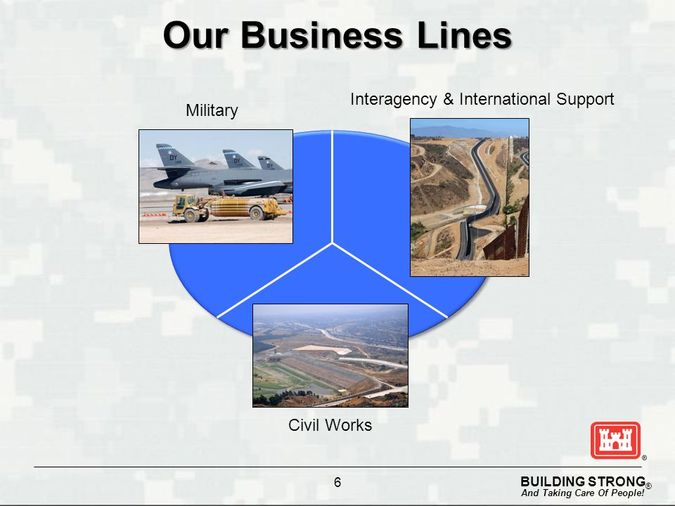 Our Business Lines Interagency & International Support Military