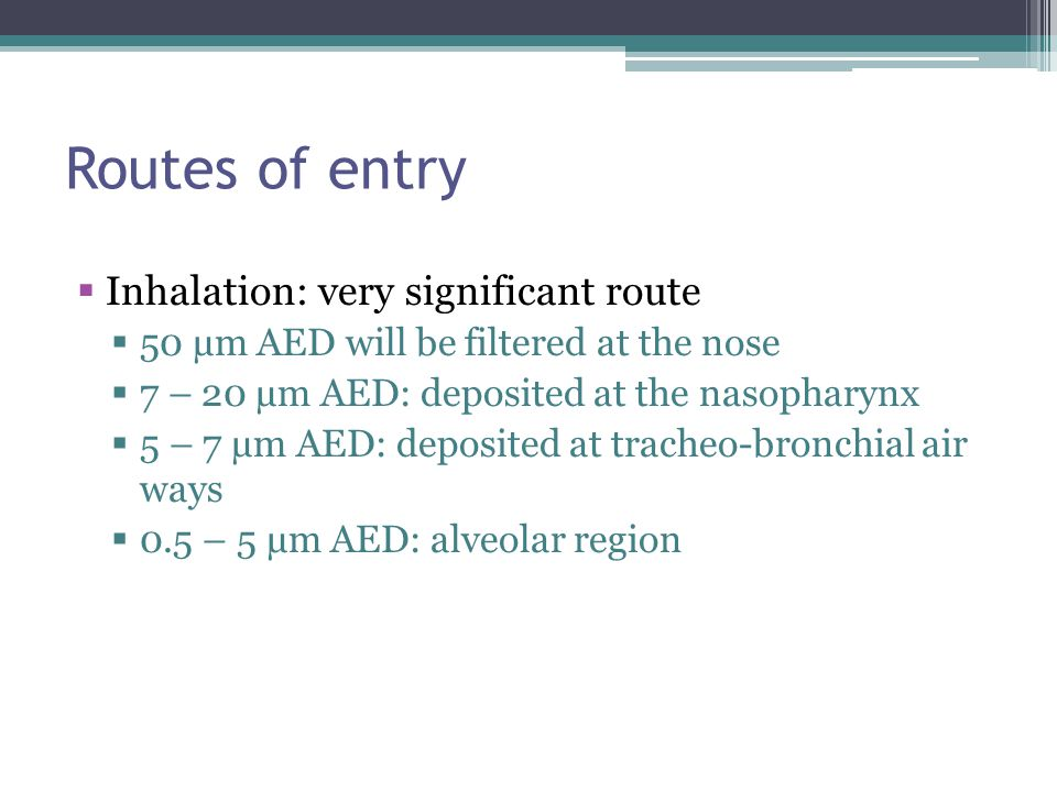 Routes of entry Inhalation: very significant route
