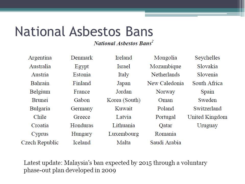 National Asbestos Bans