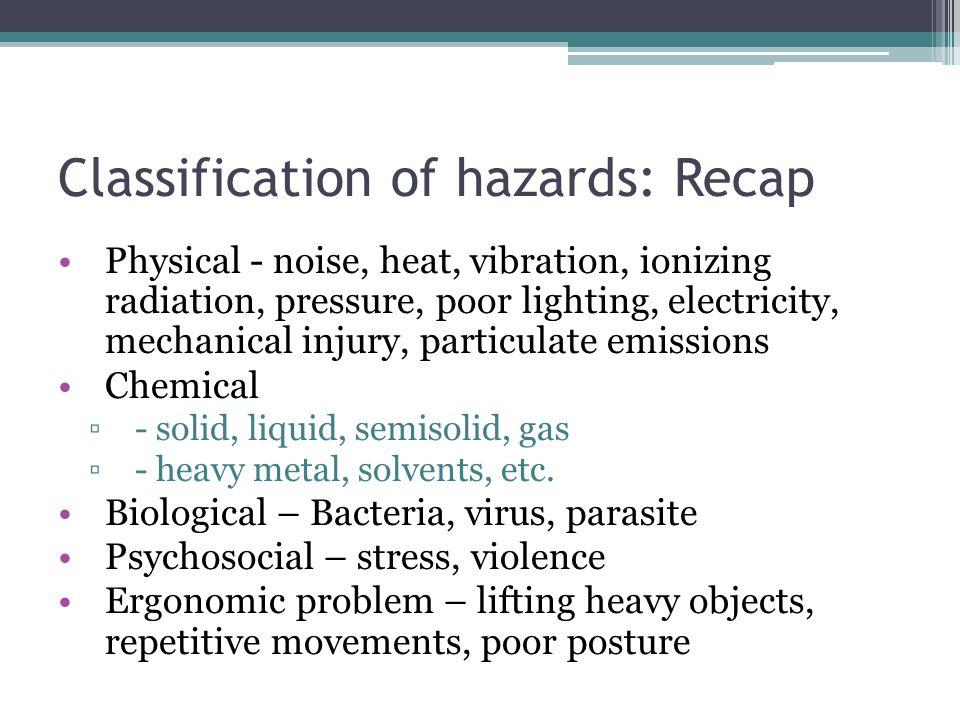 Classification of hazards: Recap