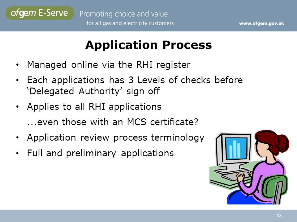 Application Process Managed online via the RHI register
