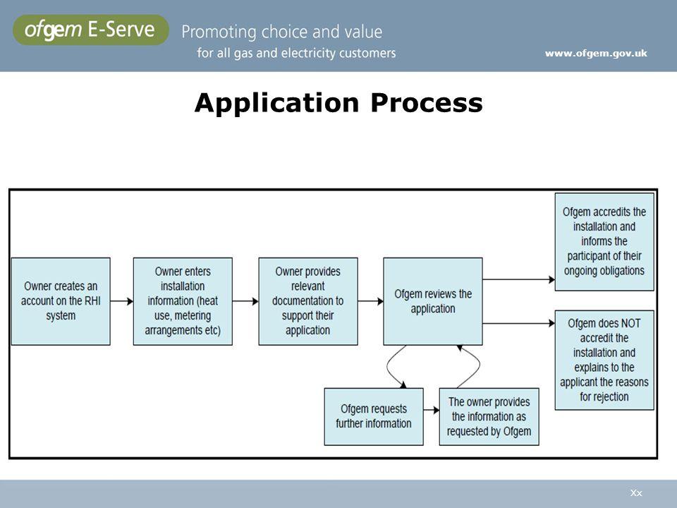 www.ofgem.gov.uk Application Process Xx