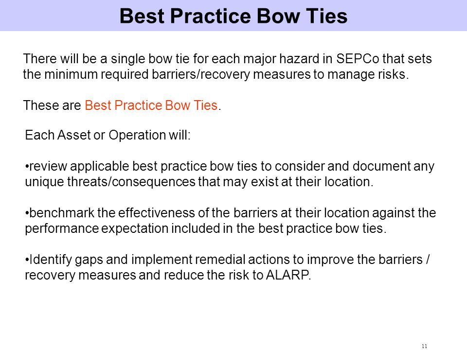 Best Practice Bow Ties