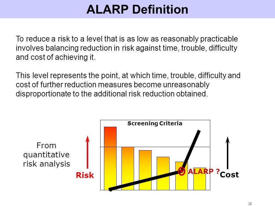 ALARP Definition