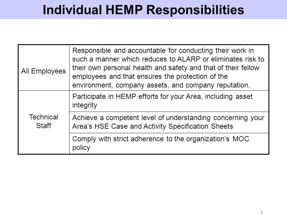 Individual HEMP Responsibilities