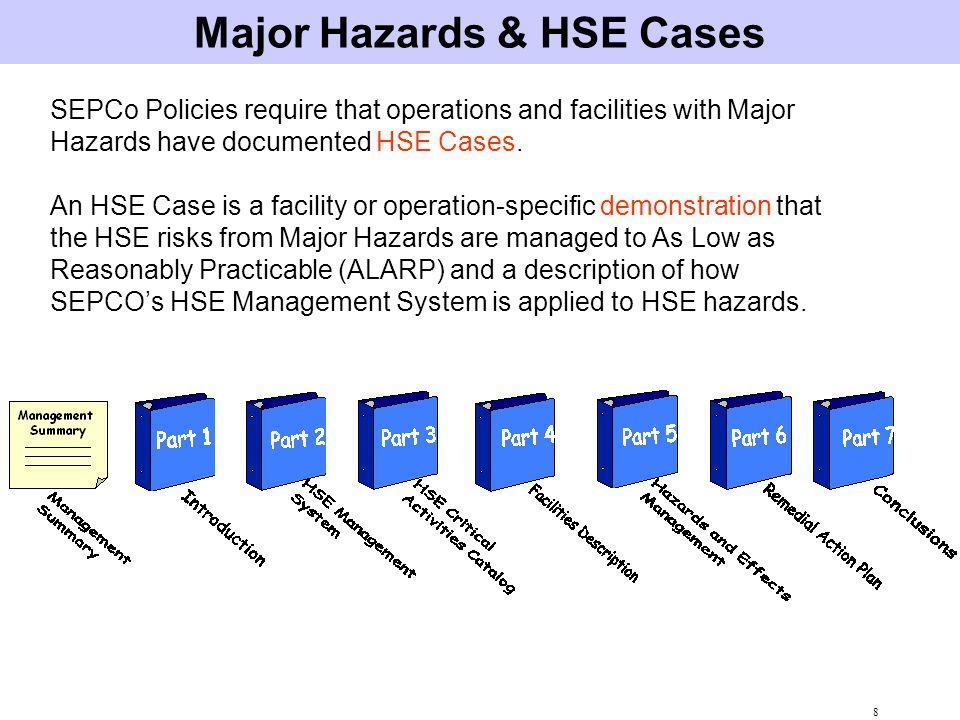 Major Hazards & HSE Cases