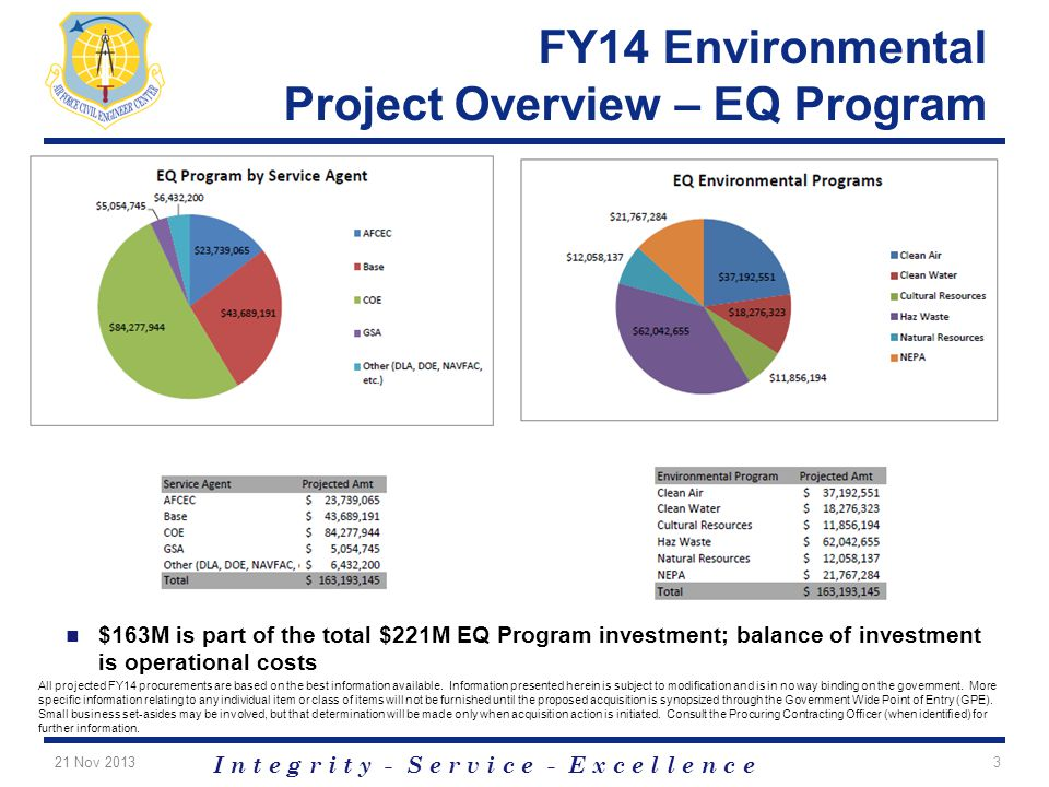 FY14 Environmental Project Overview – EQ Program