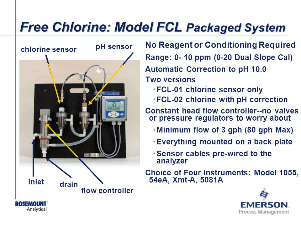 Free Chlorine: Model FCL Packaged System