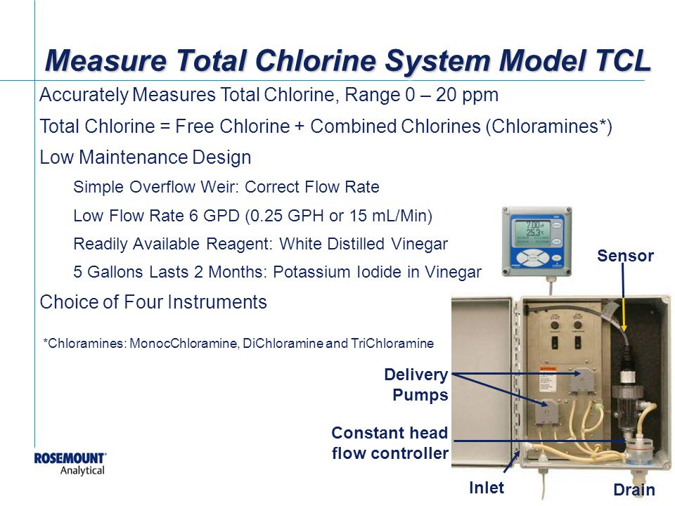 Measure Total Chlorine System Model TCL