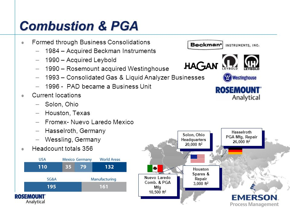 Combustion & PGA Formed through Business Consolidations