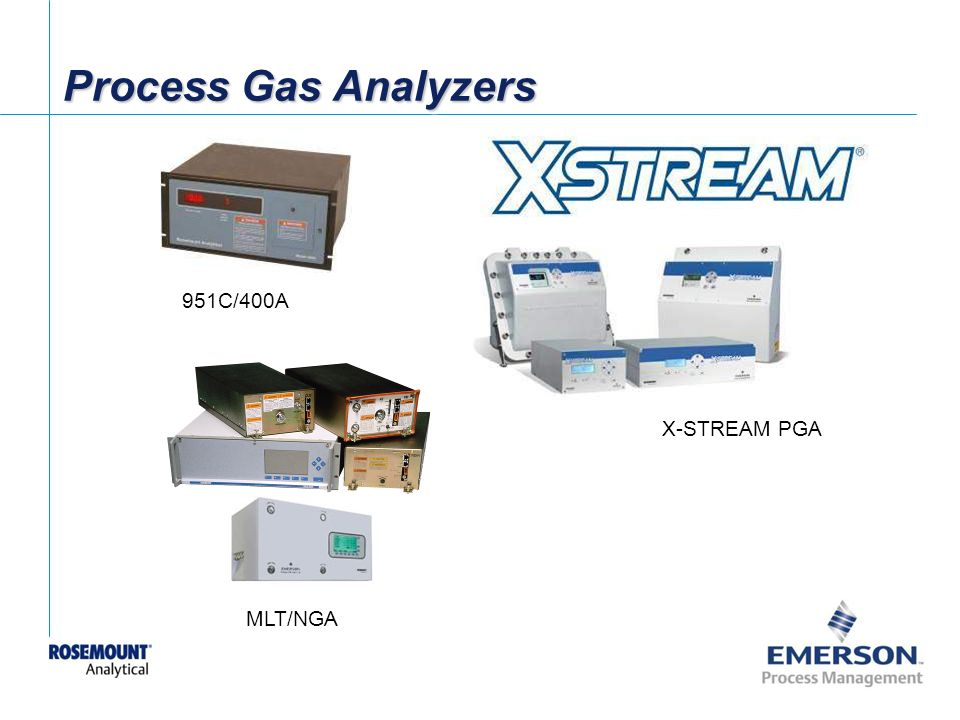 Process Gas Analyzers 951C/400A X-STREAM PGA MLT/NGA