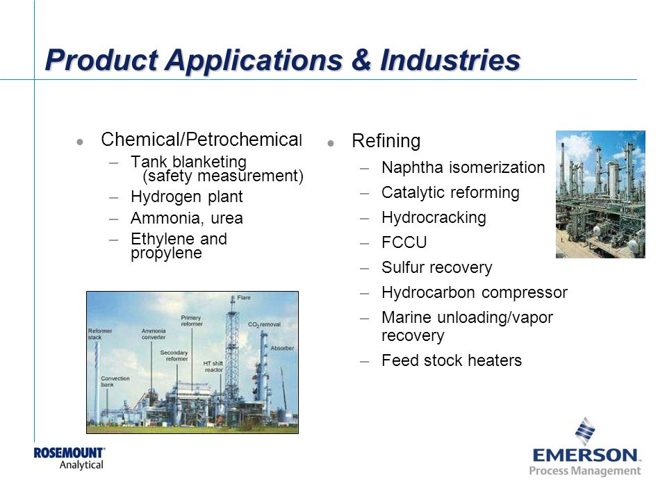 Product Applications & Industries