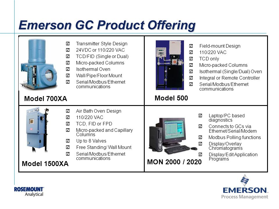 Emerson GC Product Offering
