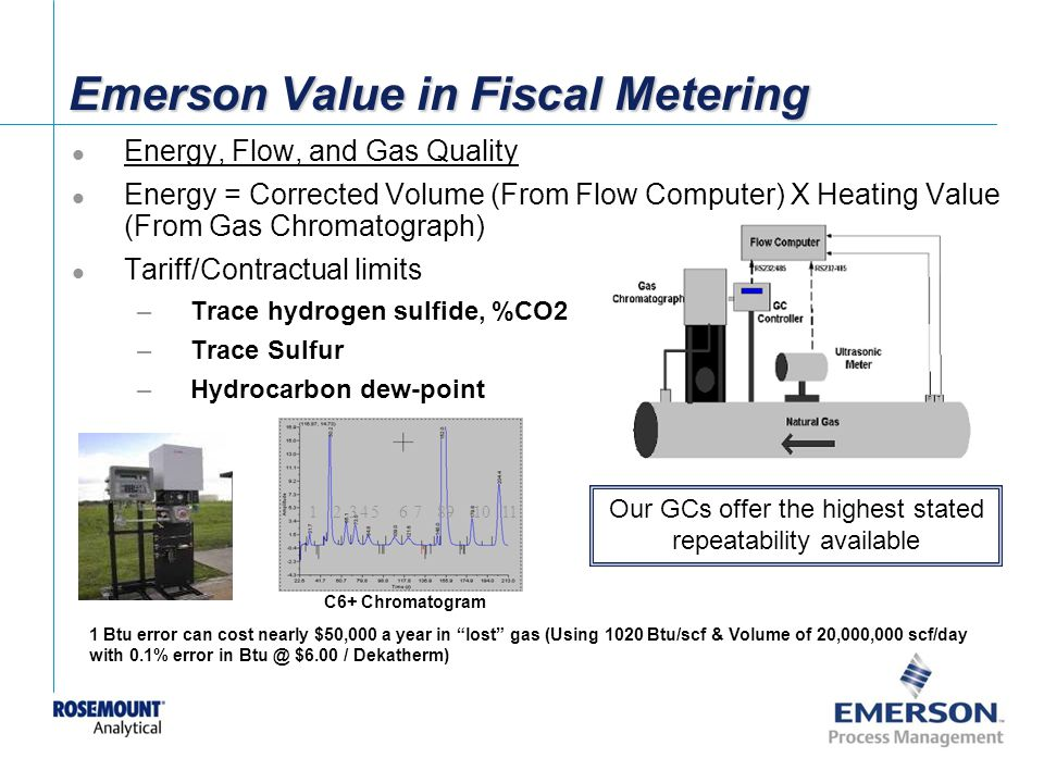 Emerson Value in Fiscal Metering