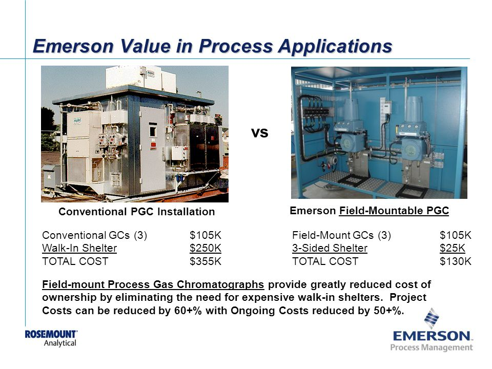 Emerson Value in Process Applications