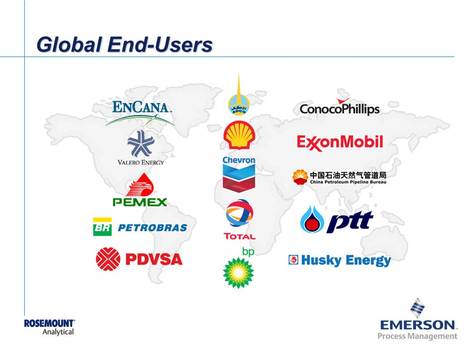 Global End-Users
