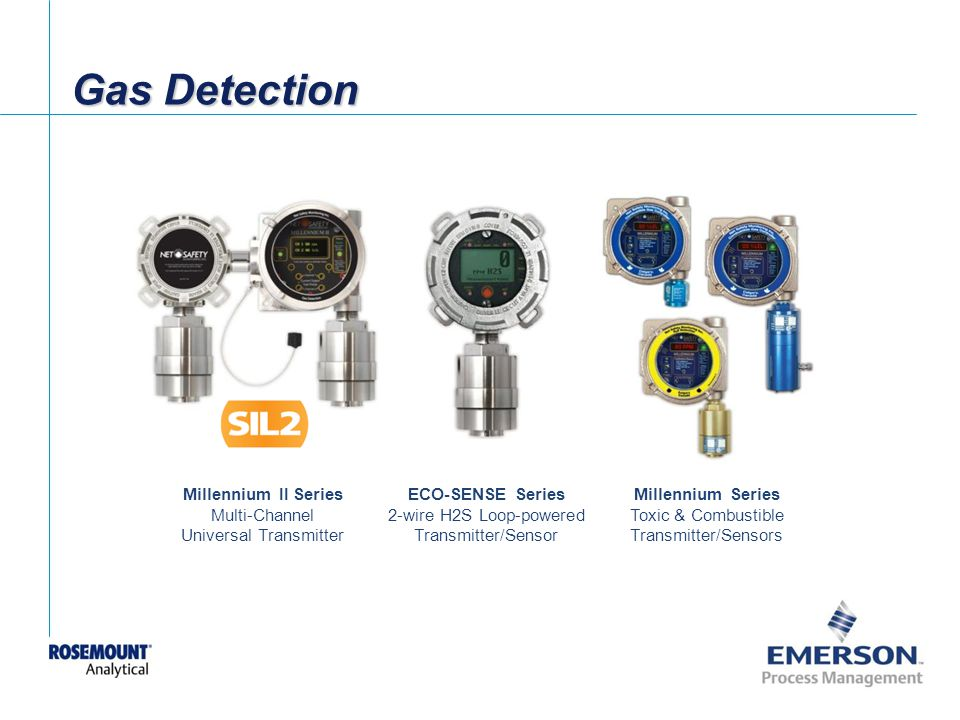 Gas Detection Millennium II Series Multi-Channel Universal Transmitter