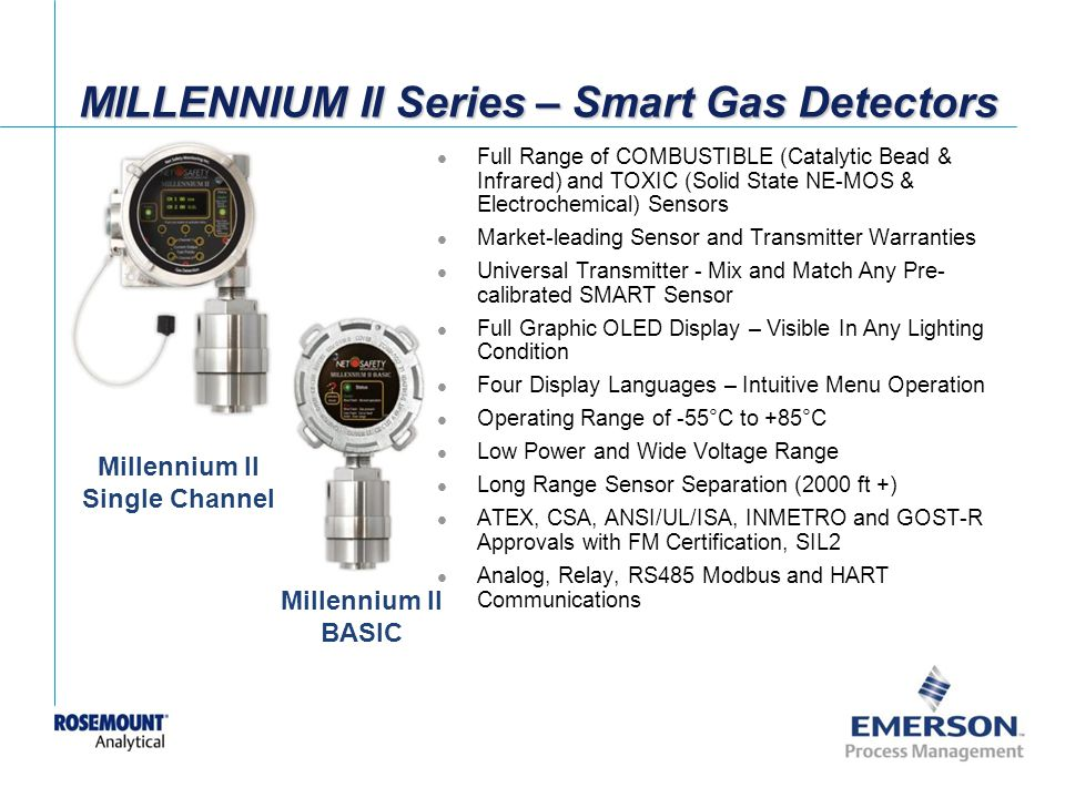 MILLENNIUM II Series – Smart Gas Detectors