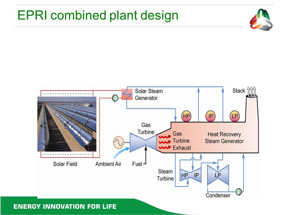 EPRI combined plant design