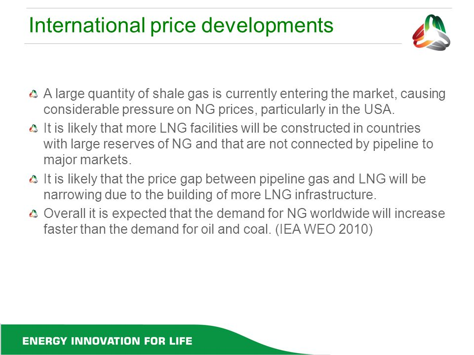 International price developments