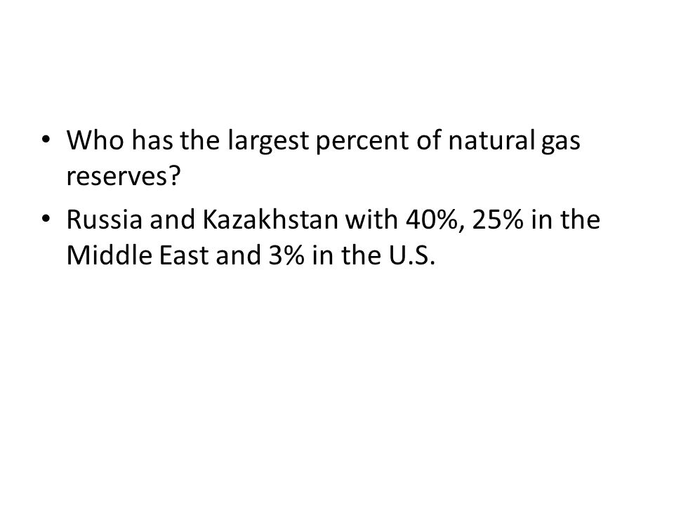 Who has the largest percent of natural gas reserves