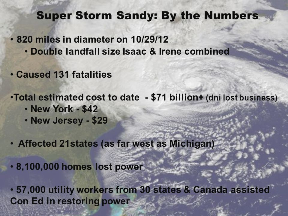 Super Storm Sandy: By the Numbers