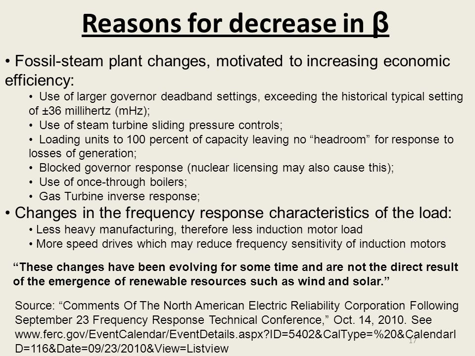 Reasons for decrease in β