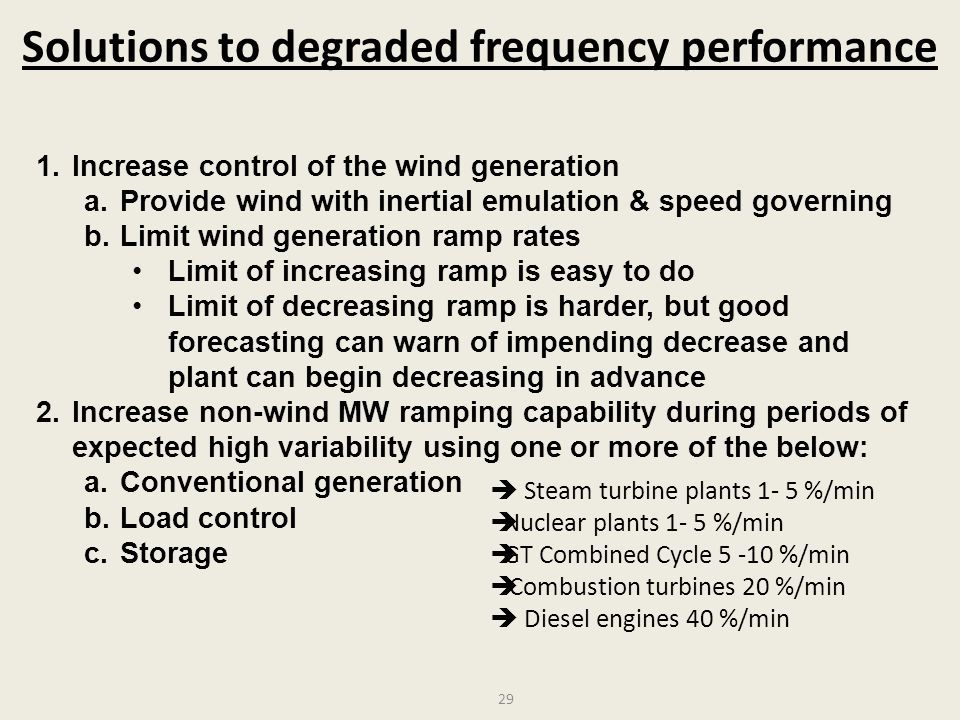Solutions to degraded frequency performance