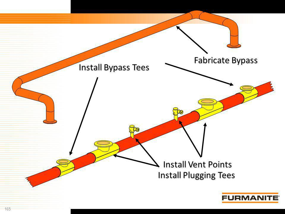 Fabricate Bypass Install Bypass Tees Install Vent Points Install Plugging Tees