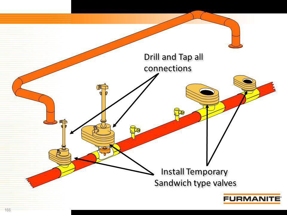 Drill and Tap all connections Install Temporary Sandwich type valves