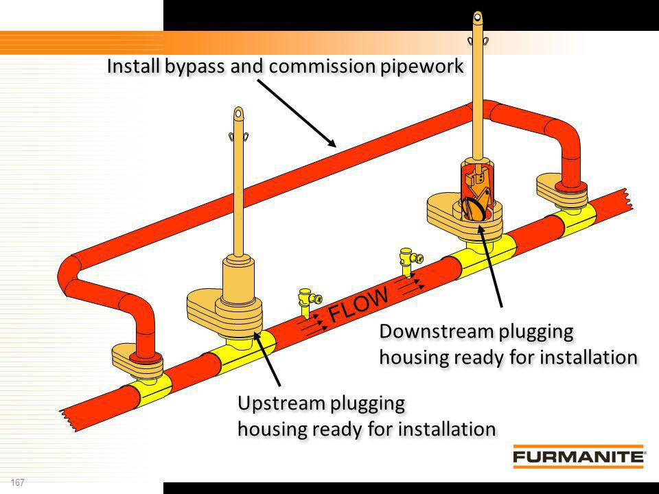 Downstream plugging housing ready for installation. Install bypass and commission pipework. FLOW.