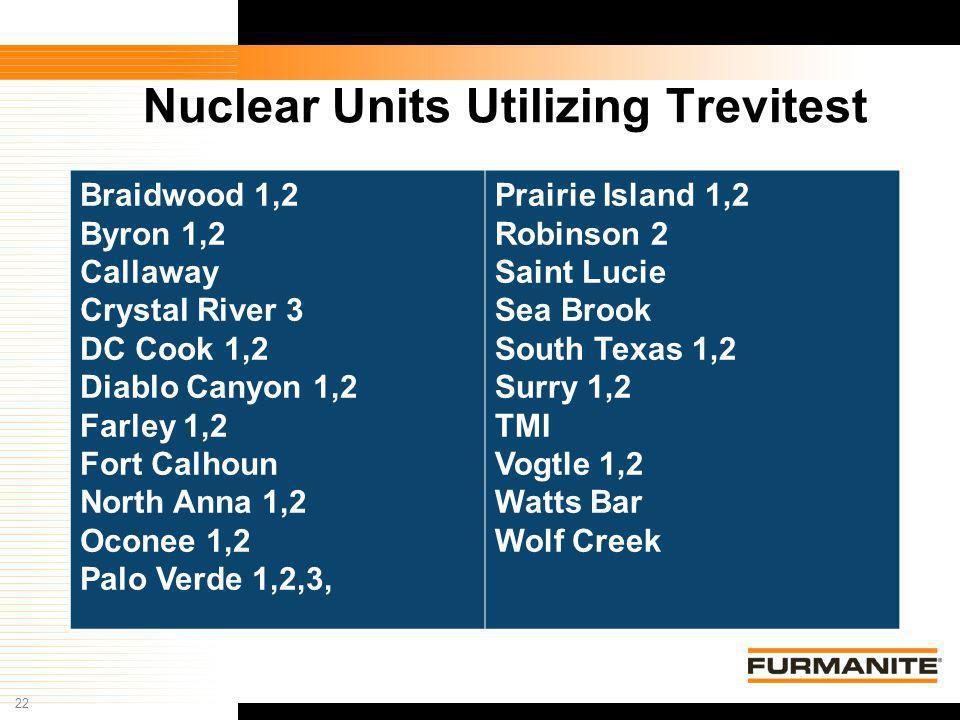 Nuclear Units Utilizing Trevitest