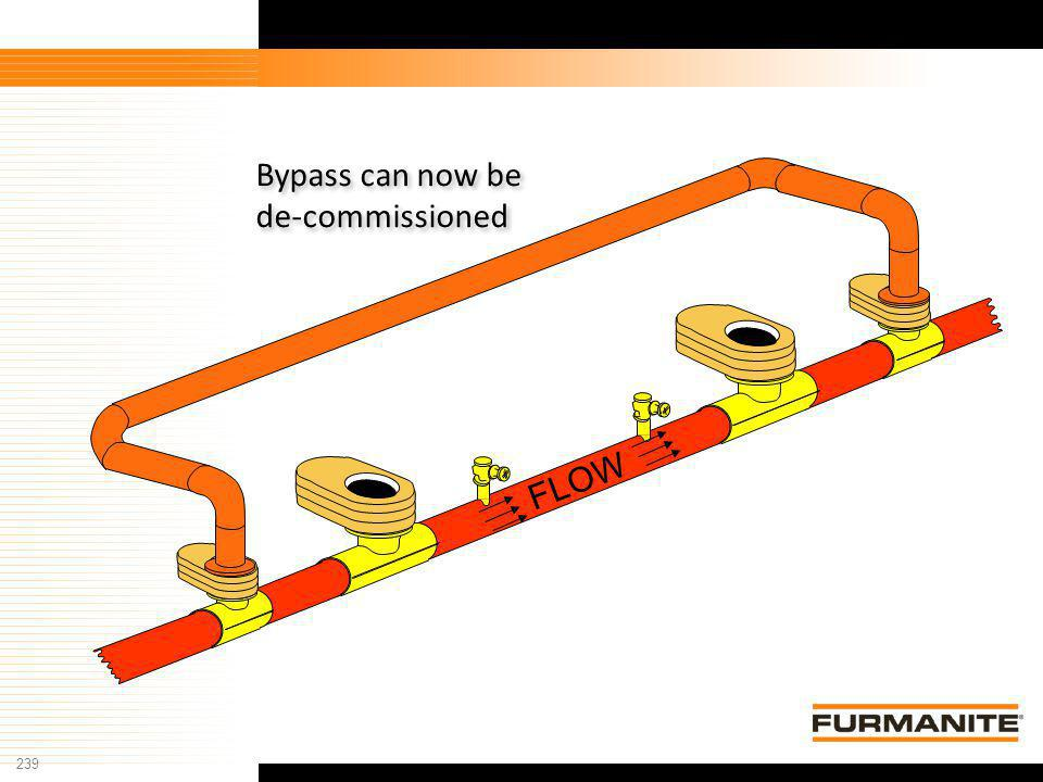Bypass can now be de-commissioned FLOW