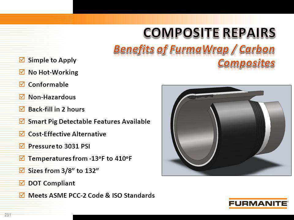 COMPOSITE REPAIRS Benefits of FurmaWrap / Carbon Composites